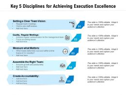Key 5 Disciplines For Achieving Execution Excellence
