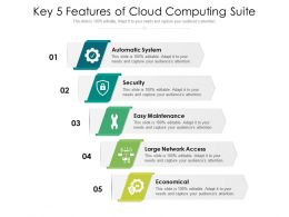 Key 5 Features Of Cloud Computing Suite