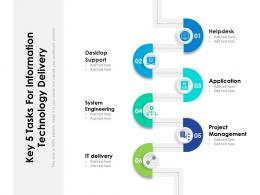 Key 5 Tasks For Information Technology Delivery