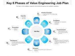 Key 8 Phases Of Value Engineering Job Plan