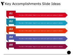 Key Accomplishments Slide Ideas