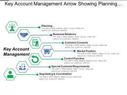 Key Account Management Arrow Showing Planning Control Function Negotiating