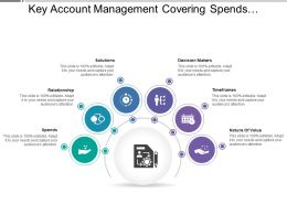 Key Account Management Covering Spends Relationship Solutions Timeframes