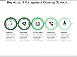 Key Account Management Covering Strategy Research Action Plan And Review