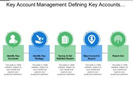 Key Account Management Defining Key Accounts Strategy Survey Map Account
