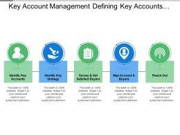 Key Account Management Defining Key Accounts Strategy Survey Map Account