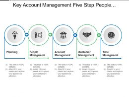 Key Account Management Five Step People Account Customer Time Management