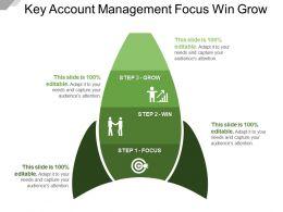 Key Account Management Focus Win Grow