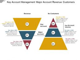 Key Account Management Major Account Revenue Customers