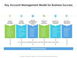 Key Account Management Model For Business Success