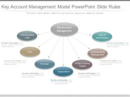 Key Account Management Model Powerpoint Slide Rules