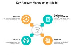 Key Account Management Model Ppt Powerpoint Presentation Slides Layout Cpb