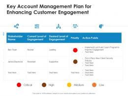 Key Account Management Plan For Enhancing Customer Engagement