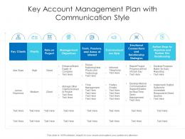 Key Account Management Plan With Communication Style
