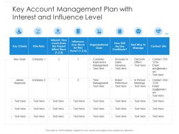 Key Account Management Plan With Interest And Influence Level