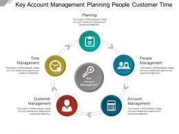 Key Account Management Planning People Customer Time