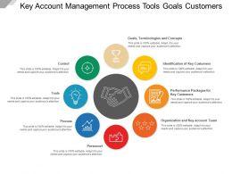 Key Account Management Process Tools Goals Customers