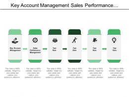Key Account Management Sales Performance Management Provider Management