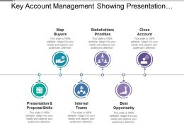 Key Account Management Showing Presentation Stakeholders Priorities Opportunity