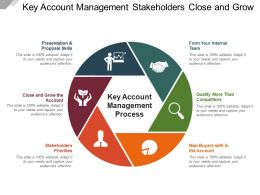 Key Account Management Stakeholders Close And Grow
