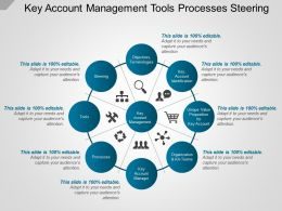Key Account Management Tools Processes Steering