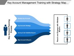 Key Account Management Training With Strategy Map Account Survey