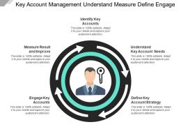 Key Account Management Understand Measure Define Engage