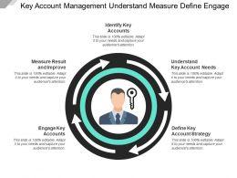 Key Account Management Understand Measure Define Engage