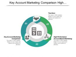 Key Account Marketing Comparison High Performance Account Based Marketing Cpb