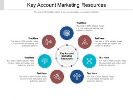 Key Account Marketing Resources Ppt Powerpoint Presentation Pictures Graphics Design Cpb