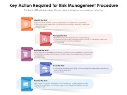 Key Action Required For Risk Management Procedure