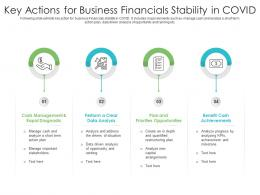 Key Actions For Business Financials Stability In Covid