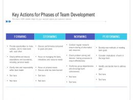 Key Actions For Phases Of Team Development