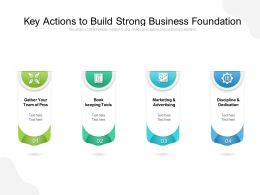 Key Actions To Build Strong Business Foundation