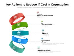 Key Actions To Reduce It Cost In Organization