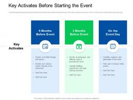 Key Activates Before Starting The Event Plan Trade Sales Promotion Ppt Powerpoint Layout