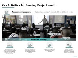 Key Activities For Funding Project Contd Ppt Powerpoint Presentation Tutorials