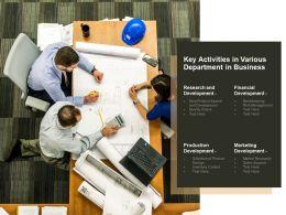 Key Activities In Various Departments In Business
