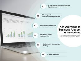 Key Activities Of Business Analyst At Workplace