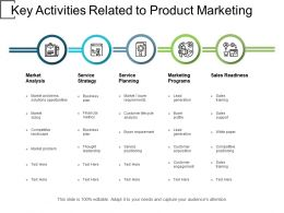 Key Activities Related To Product Marketing