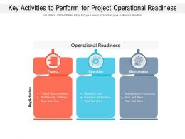 Key Activities To Perform For Project Operational Readiness
