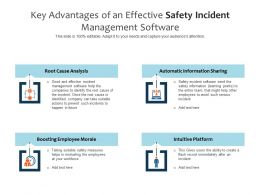 Key Advantages Of An Effective Safety Incident Management Software