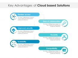 Key Advantages Of Cloud Based Solutions