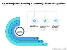 Key Advantages Of Cost Modeling In Streamlining Decision Making Process