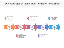 Key Advantages Of Digital Transformation For Business
