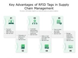 Key Advantages Of RFID Tags In Supply Chain Management