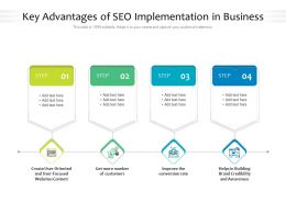 Key Advantages Of SEO Implementation In Business