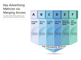 Key Advertising Metrices Via Merging Arrows