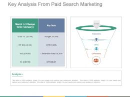 Key Analysis From Paid Search Marketing Powerpoint Templates