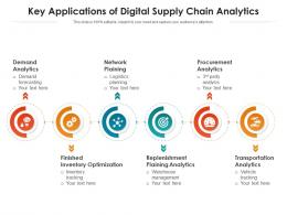 Key Applications Of Digital Supply Chain Analytics